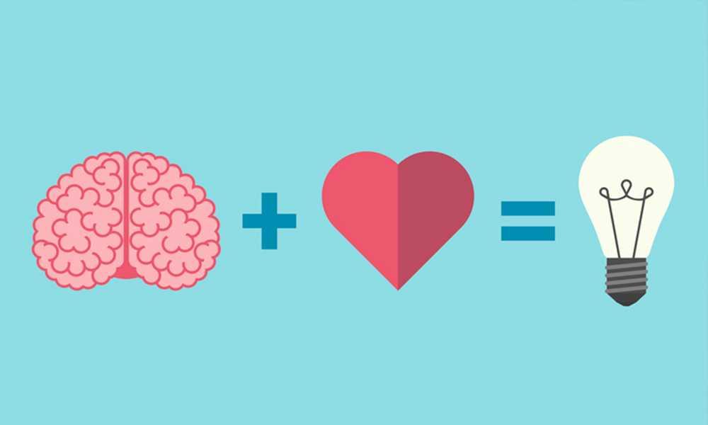 ¿Qué es la educación emocional?